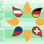 Logo des deutschsprachigen Öle-Symposiums